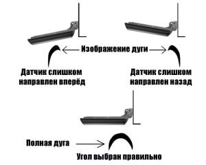 Rus_bulletin